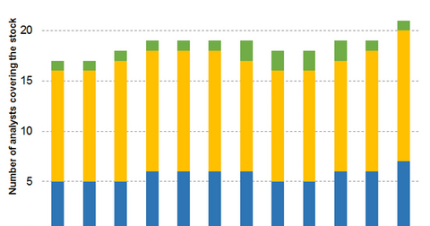 uploads/2018/09/Graph-8-1.png