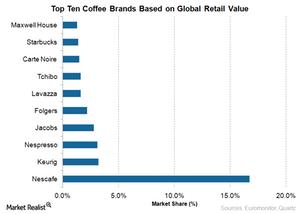 uploads/2015/07/Top-ten-brands1.png