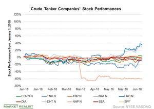 uploads/2018/06/Crude-Tanker-Companies-1.jpg
