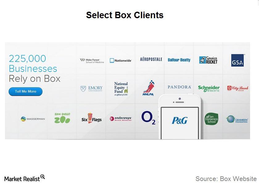 uploads///Box Client List