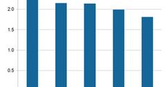 uploads///A_Semiconductors_top  semi stocks by beta