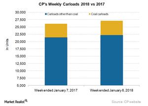 uploads/2018/01/CP-Carloads-3-1.png