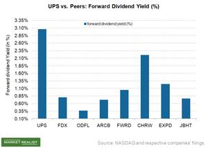 uploads/2018/05/UPS_Article-3-1.png