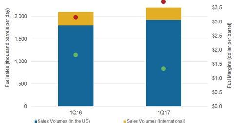 uploads/2017/06/Marketing-2.jpg