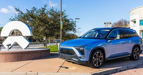 uploads/2020/06/NIO-stock-Tencent-EV.jpeg
