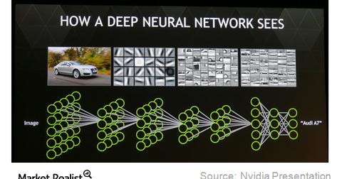 uploads/2015/05/neural.png