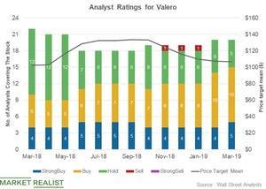 uploads/2019/03/Analyst-ratings-5-1.jpg