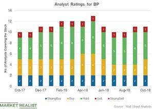 uploads/2018/10/Analyst-ratings-16-1.jpg