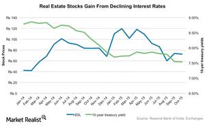 uploads/2015/10/real-estate1.png