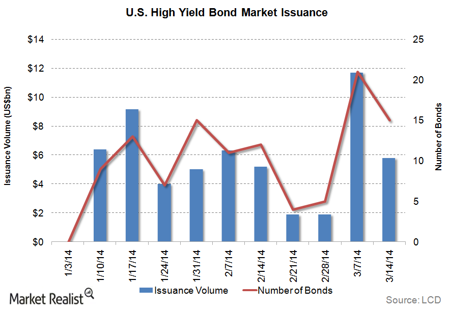 uploads///HY Issuance
