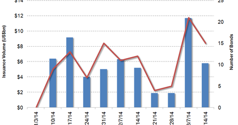 uploads/2014/03/HY-Issuance1.png