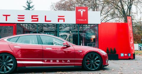 uploads/2019/12/Tesla-stock-price-tsla-citron.jpeg