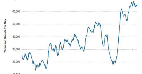 uploads/2016/10/US-cushing-crude-oil-stocks-6-1.png