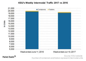uploads/2017/06/KSU-Intermodal-1.png