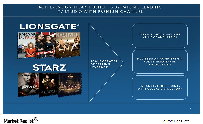 uploads///STRZA LGF benefits of pairing