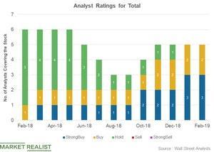 uploads/2019/02/Analyst-ratings-8-1.jpg