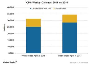uploads/2017/04/CP-Carloads-1.png