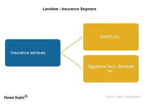 uploads/2015/01/LSTR-Insurance-Segment1.png
