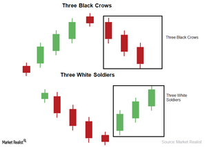 uploads/2014/12/three-black-crows11.png