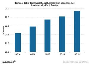 uploads/2015/12/Comcast-cable-HSI21.jpg