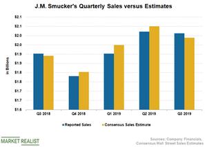 uploads/2019/02/SJM-Sales-2-1.png