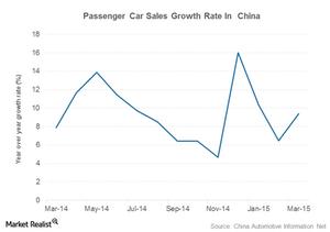uploads/2015/04/car-sales-china1.png