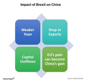 uploads///Impact of Brexit