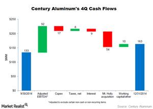 uploads/2015/02/cash-flows21.png