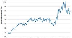 uploads/// afford index