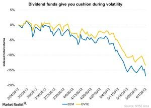 uploads/2015/02/Dividend-funds-give-you-cushion-during-volatility-2015-02-0211.jpg