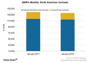 uploads/2018/02/GWR-NA-1.png