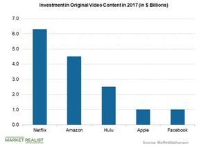 uploads///Investment in original content