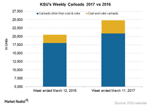 uploads/2017/03/KSU-Carloads-3-1.png