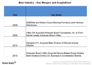 uploads/2015/03/Beer-key-deals1.png