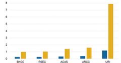 uploads///EPS Estimates