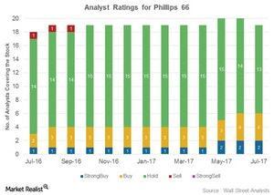 uploads/2017/07/Analyst-ratings-11-1.jpg