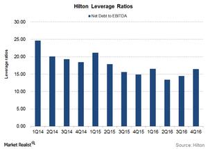 uploads///Hilton leverage ratios