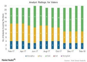 uploads/2018/02/Analyst-ratings-5-1.jpg