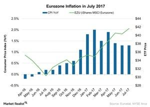 uploads/2017/08/Eurozone-Inflation-in-July-2017-2017-08-23-1.jpg
