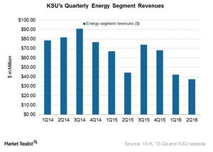 uploads/2016/07/KSU-Energy-1.png