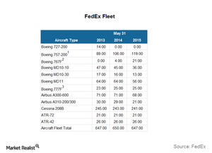 uploads/2015/09/FDX-Fleet1.png