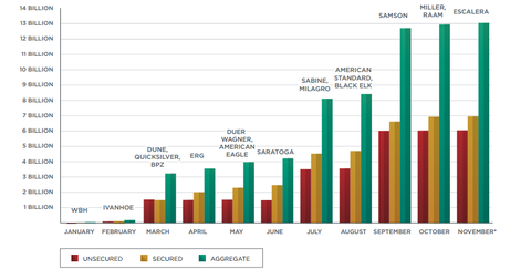 uploads/2015/12/bankrupties.png