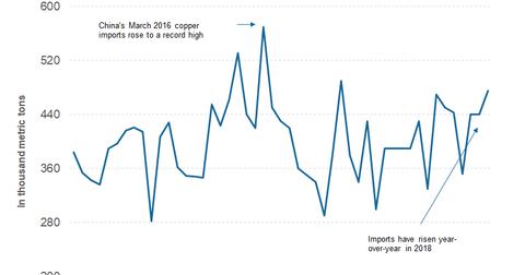 uploads/2018/06/part-4-copper-import-1.png