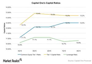 uploads/2016/01/COF-Capital-ratios1.png