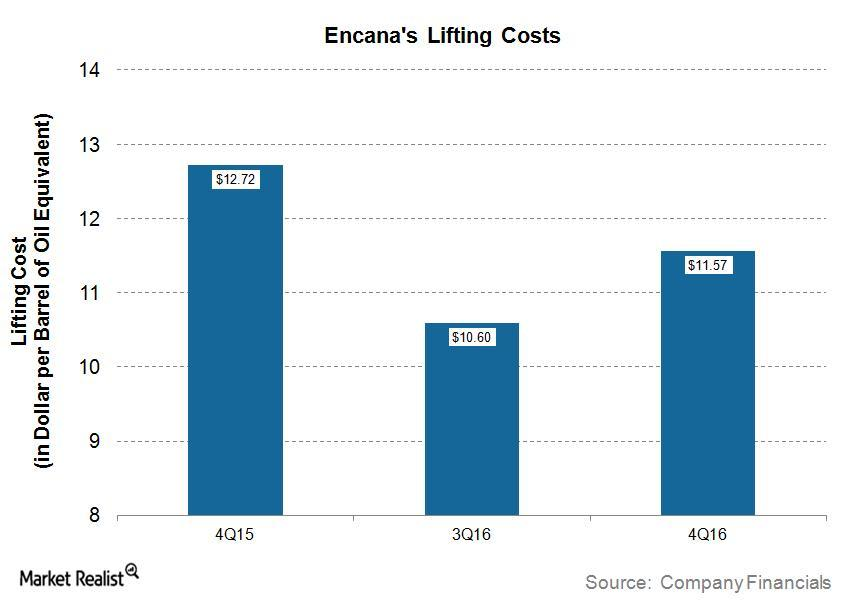 uploads///ECA Q Lifting Cost