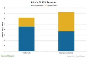 uploads/2018/09/Chart-004-6-1.jpg