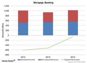 uploads///Mortgage Banking