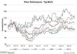 uploads///price performance
