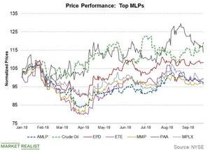 uploads/2018/09/price-performance-1.jpg