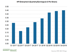 uploads/2018/12/HPE-earnings-1.png